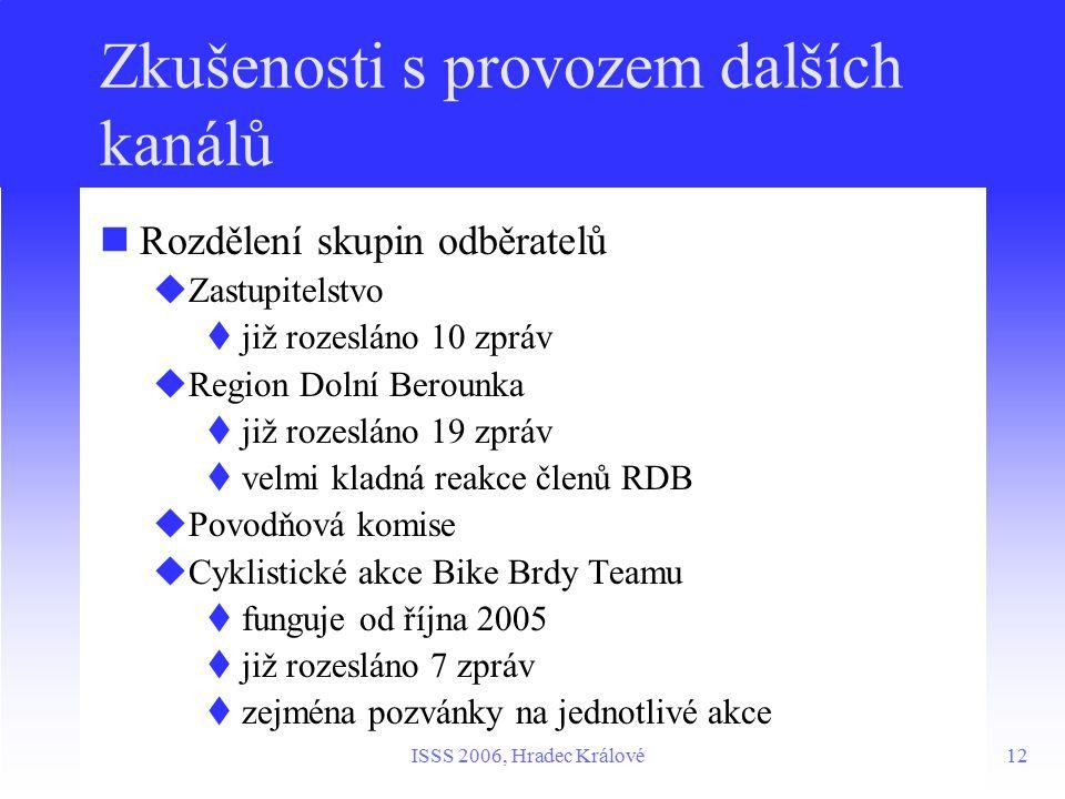 12ISSS 2006, Hradec Králové Zkušenosti s provozem dalších kanálů Rozdělení skupin odběratelů  Zastupitelstvo  již rozesláno 10 zpráv  Region Dolní Berounka  již rozesláno 19 zpráv  velmi kladná reakce členů RDB  Povodňová komise  Cyklistické akce Bike Brdy Teamu  funguje od října 2005  již rozesláno 7 zpráv  zejména pozvánky na jednotlivé akce