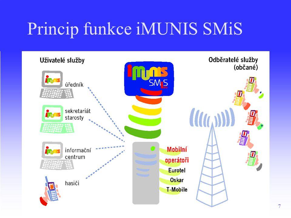 7ISSS 2006, Hradec Králové Princip funkce iMUNIS SMiS