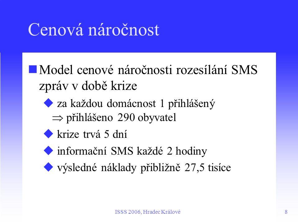 8ISSS 2006, Hradec Králové Cenová náročnost Model cenové náročnosti rozesílání SMS zpráv v době krize  za každou domácnost 1 přihlášený  přihlášeno 290 obyvatel  krize trvá 5 dní  informační SMS každé 2 hodiny  výsledné náklady přibližně 27,5 tisíce