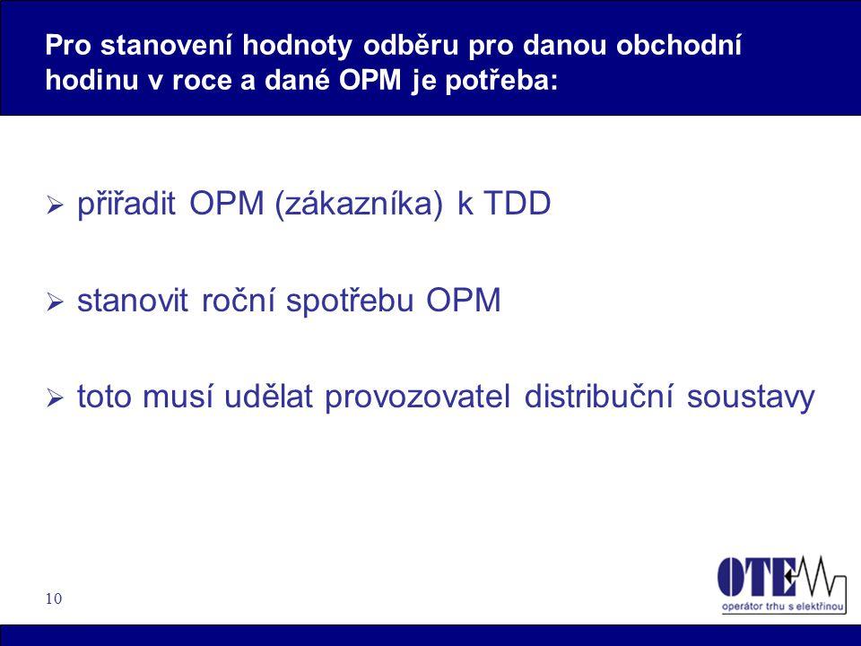 10 Pro stanovení hodnoty odběru pro danou obchodní hodinu v roce a dané OPM je potřeba:  přiřadit OPM (zákazníka) k TDD  stanovit roční spotřebu OPM  toto musí udělat provozovatel distribuční soustavy