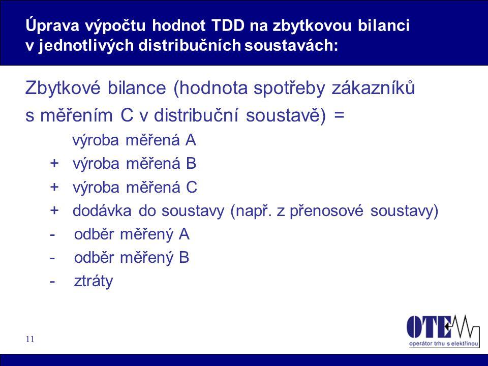 11 Úprava výpočtu hodnot TDD na zbytkovou bilanci v jednotlivých distribučních soustavách: Zbytkové bilance (hodnota spotřeby zákazníků s měřením C v distribuční soustavě) = výroba měřená A + výroba měřená B + výroba měřená C + dodávka do soustavy (např.