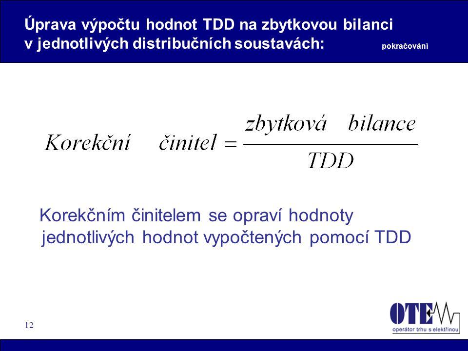 12 Úprava výpočtu hodnot TDD na zbytkovou bilanci v jednotlivých distribučních soustavách: pokračování Korekčním činitelem se opraví hodnoty jednotlivých hodnot vypočtených pomocí TDD