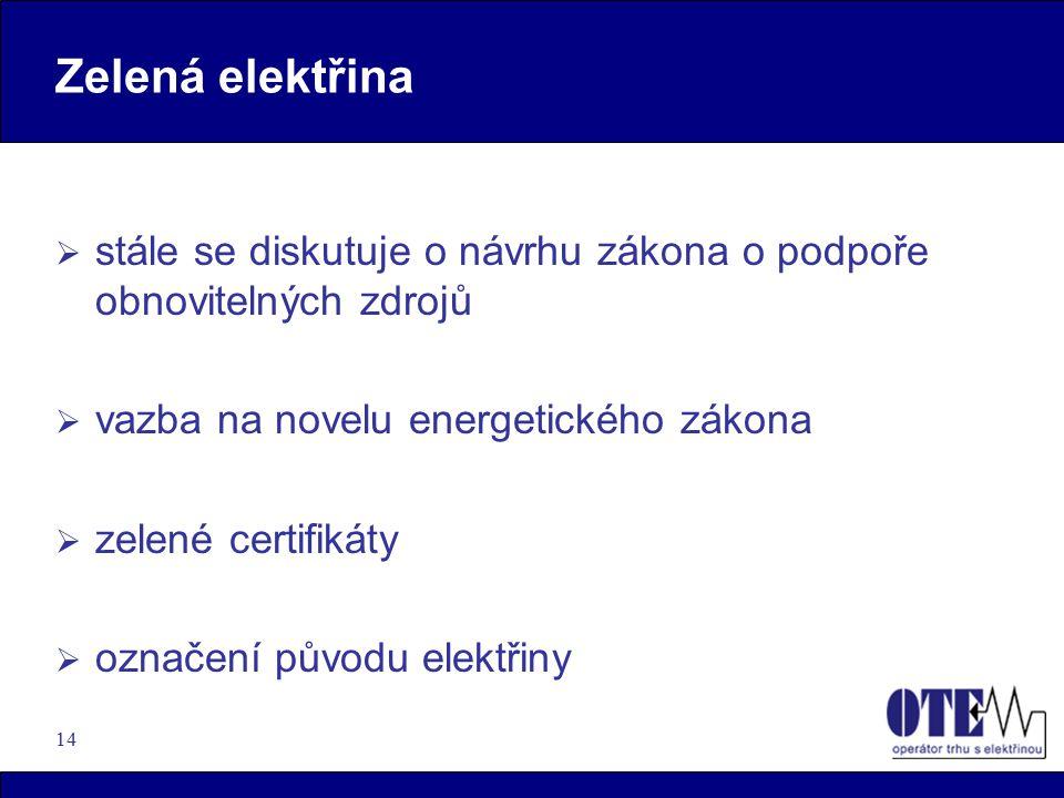 14 Zelená elektřina  stále se diskutuje o návrhu zákona o podpoře obnovitelných zdrojů  vazba na novelu energetického zákona  zelené certifikáty  označení původu elektřiny