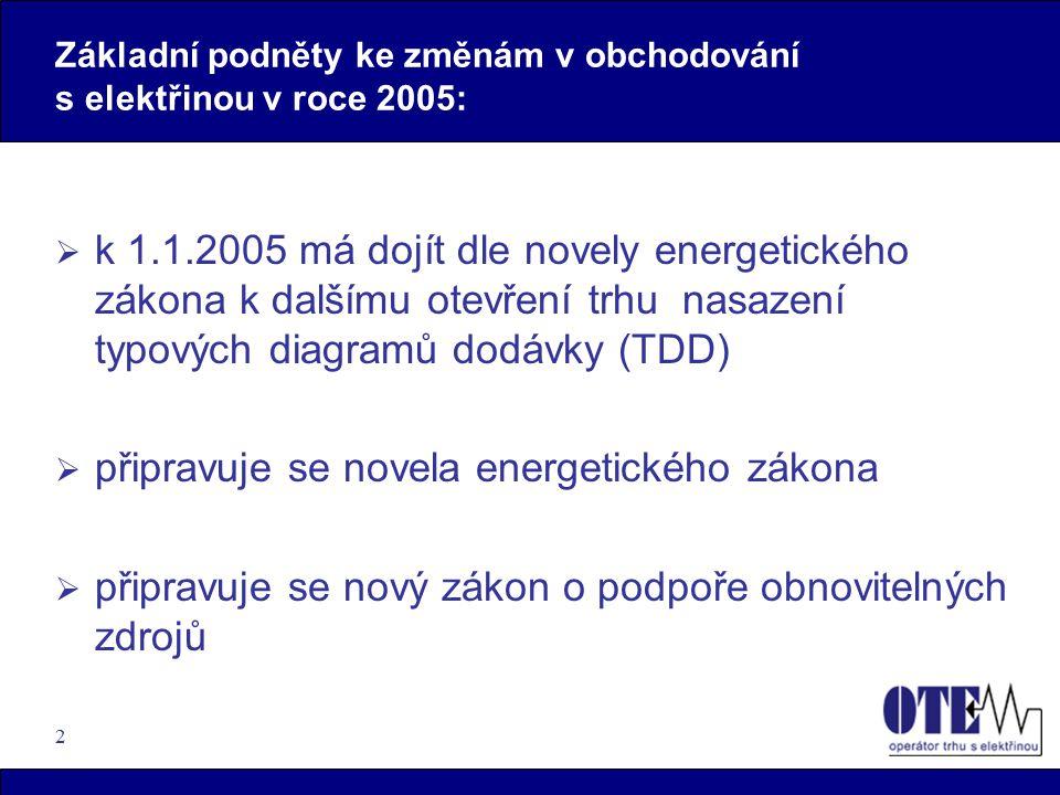 2 Základní podněty ke změnám v obchodování s elektřinou v roce 2005:  k 1.1.2005 má dojít dle novely energetického zákona k dalšímu otevření trhu nasazení typových diagramů dodávky (TDD)  připravuje se novela energetického zákona  připravuje se nový zákon o podpoře obnovitelných zdrojů