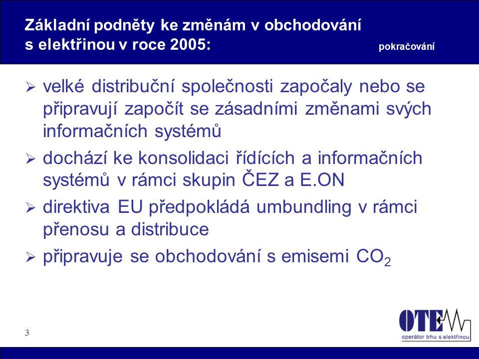 3 Základní podněty ke změnám v obchodování s elektřinou v roce 2005: pokračování  velké distribuční společnosti započaly nebo se připravují započít se zásadními změnami svých informačních systémů  dochází ke konsolidaci řídících a informačních systémů v rámci skupin ČEZ a E.ON  direktiva EU předpokládá umbundling v rámci přenosu a distribuce  připravuje se obchodování s emisemi CO 2
