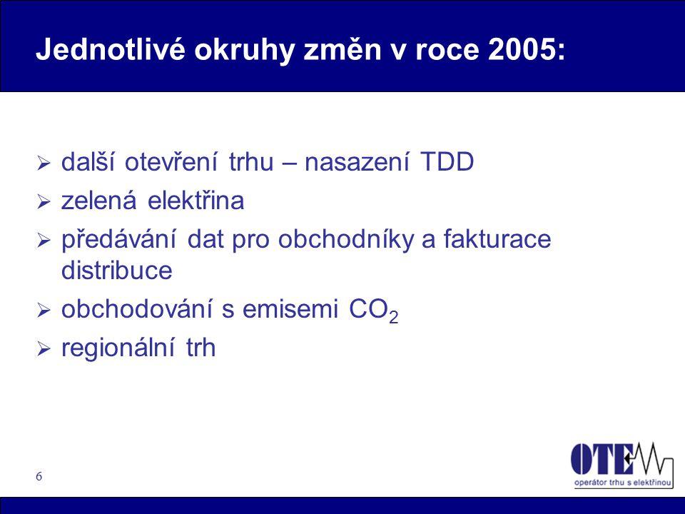 6 Jednotlivé okruhy změn v roce 2005:  další otevření trhu – nasazení TDD  zelená elektřina  předávání dat pro obchodníky a fakturace distribuce  obchodování s emisemi CO 2  regionální trh