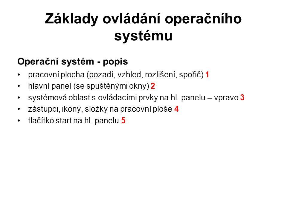 Základy ovládání operačního systému Operační systém - popis pracovní plocha (pozadí, vzhled, rozlišení, spořič) 1 hlavní panel (se spuštěnými okny) 2 systémová oblast s ovládacími prvky na hl.