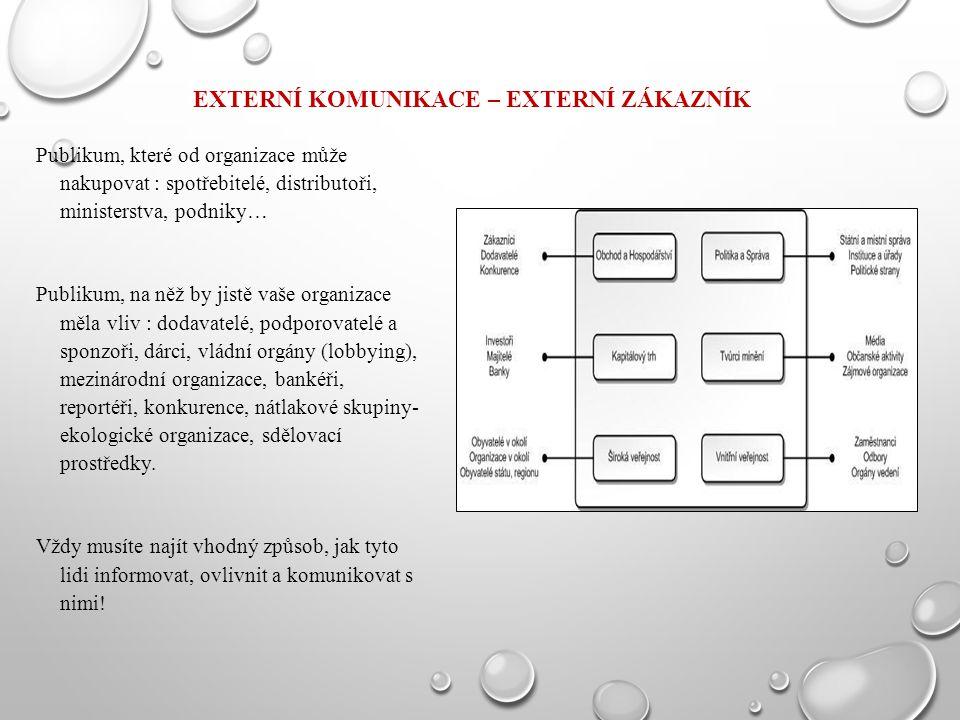 EXTERNÍ KOMUNIKACE – EXTERNÍ ZÁKAZNÍK Publikum, které od organizace může nakupovat : spotřebitelé, distributoři, ministerstva, podniky… Publikum, na n