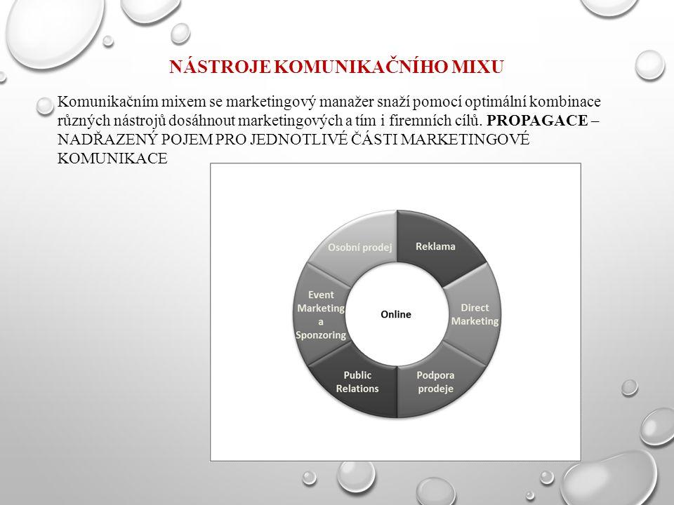 NÁSTROJE KOMUNIKAČNÍHO MIXU Komunikačním mixem se marketingový manažer snaží pomocí optimální kombinace různých nástrojů dosáhnout marketingových a tí