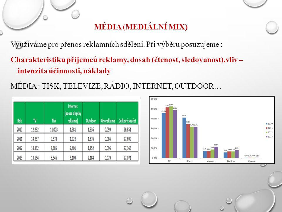 MÉDIA (MEDIÁLNÍ MIX) Využíváme pro přenos reklamních sdělení. Při výběru posuzujeme : Charakteristiku příjemců reklamy, dosah (čtenost, sledovanost),v