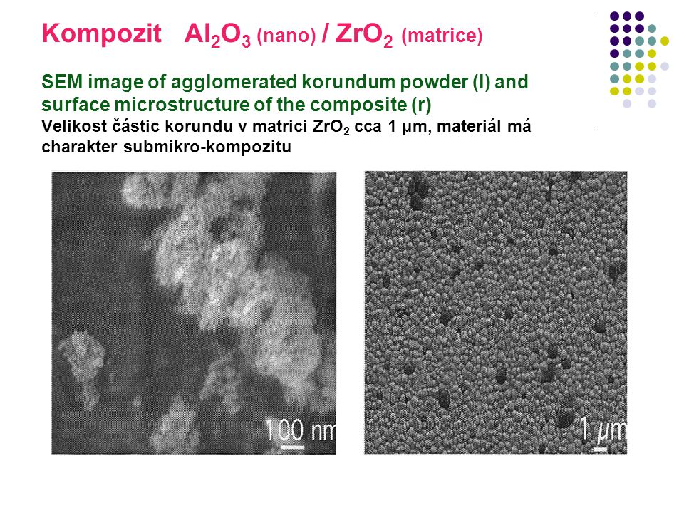 Kompozit Al 2 O 3 (nano) / ZrO 2 (matrice) SEM image of agglomerated korundum powder (l) and surface microstructure of the composite (r) Velikost část