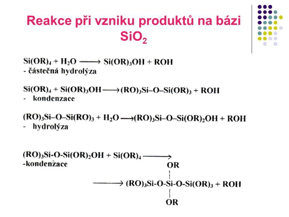 Reakce při vzniku produktů na bázi SiO 2