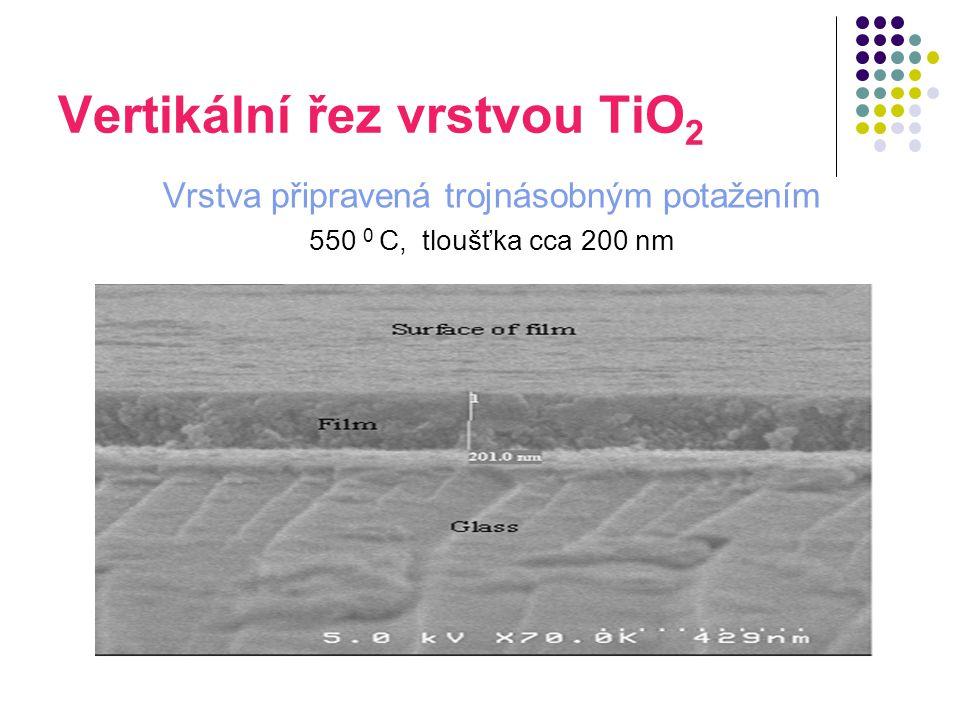 Vertikální řez vrstvou TiO 2 Vrstva připravená trojnásobným potažením 550 0 C, tloušťka cca 200 nm