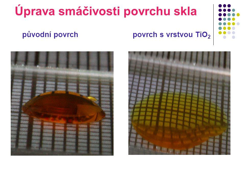 Úprava smáčivosti povrchu skla původní povrch povrch s vrstvou TiO 2
