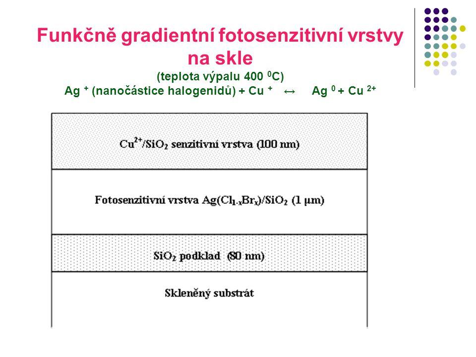Funkčně gradientní fotosenzitivní vrstvy na skle (teplota výpalu 400 0 C) Ag + (nanočástice halogenidů) + Cu + ↔ Ag 0 + Cu 2+