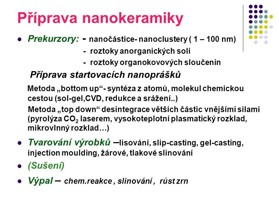 Příprava nanokeramiky Prekurzory: - nanočástice- nanoclustery ( 1 – 100 nm) - roztoky anorganických solí - roztoky organokovových sloučenin Příprava s