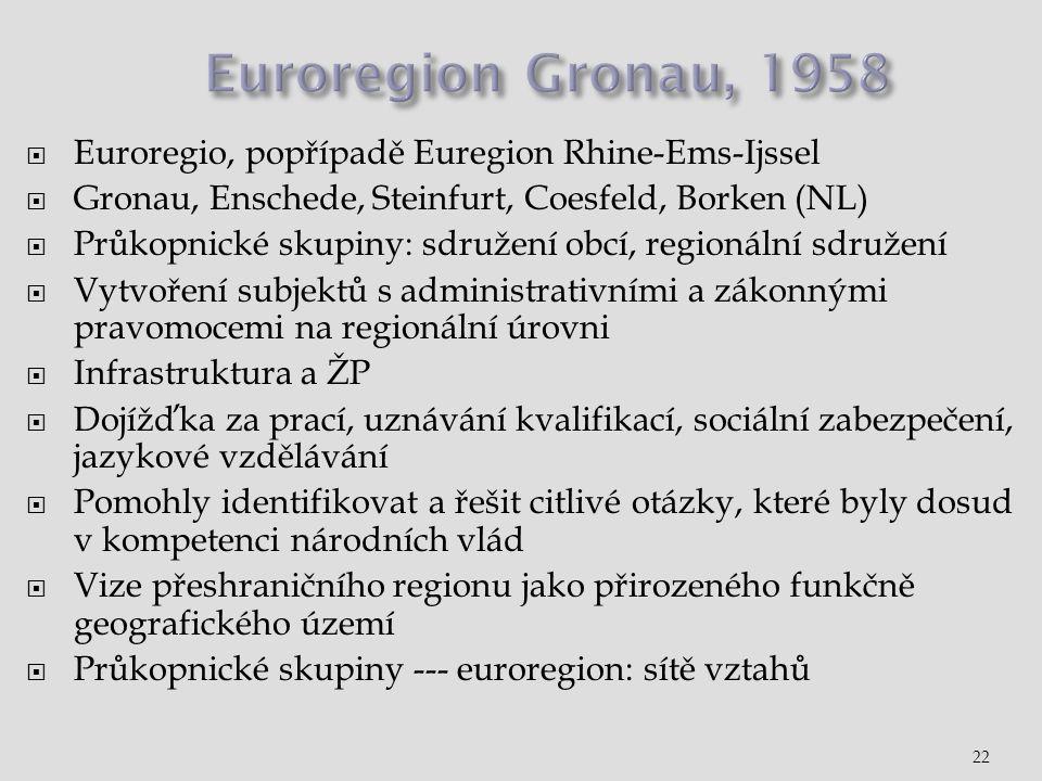 22  Euroregio, popřípadě Euregion Rhine-Ems-Ijssel  Gronau, Enschede, Steinfurt, Coesfeld, Borken (NL)  Průkopnické skupiny: sdružení obcí, regionální sdružení  Vytvoření subjektů s administrativními a zákonnými pravomocemi na regionální úrovni  Infrastruktura a ŽP  Dojížďka za prací, uznávání kvalifikací, sociální zabezpečení, jazykové vzdělávání  Pomohly identifikovat a řešit citlivé otázky, které byly dosud v kompetenci národních vlád  Vize přeshraničního regionu jako přirozeného funkčně geografického území  Průkopnické skupiny --- euroregion: sítě vztahů