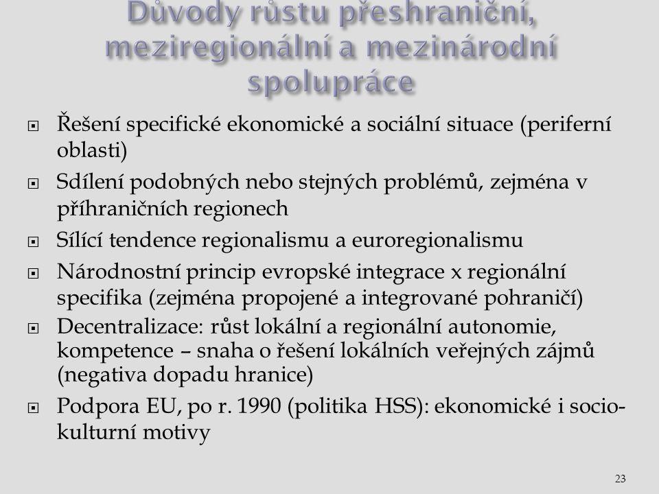 23  Řešení specifické ekonomické a sociální situace (periferní oblasti)  Sdílení podobných nebo stejných problémů, zejména v příhraničních regionech  Sílící tendence regionalismu a euroregionalismu  Národnostní princip evropské integrace x regionální specifika (zejména propojené a integrované pohraničí)  Decentralizace: růst lokální a regionální autonomie, kompetence – snaha o řešení lokálních veřejných zájmů (negativa dopadu hranice)  Podpora EU, po r.