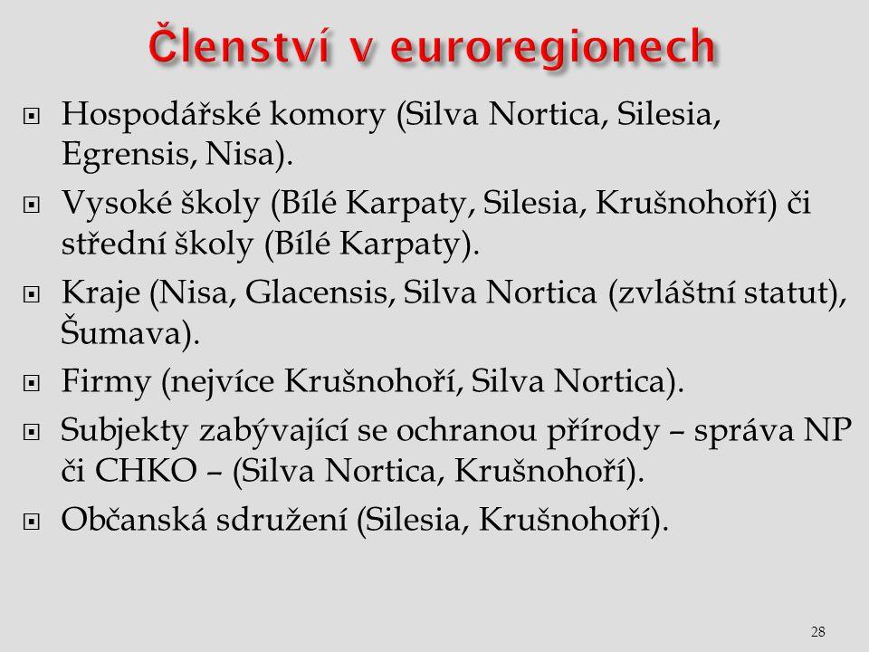  Hospodářské komory (Silva Nortica, Silesia, Egrensis, Nisa).