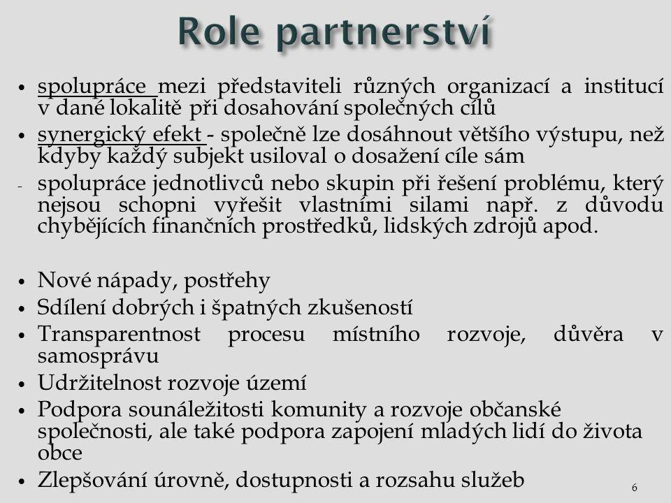 6 spolupráce mezi představiteli různých organizací a institucí v dané lokalitě při dosahování společných cílů synergický efekt - společně lze dosáhnout většího výstupu, než kdyby každý subjekt usiloval o dosažení cíle sám - spolupráce jednotlivců nebo skupin při řešení problému, který nejsou schopni vyřešit vlastními silami např.
