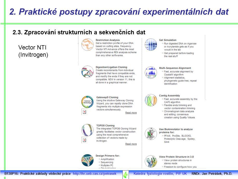 B130P16: Praktické základy vědecké práce http:/lhr.ueb.cas.cz/petrasek Katedra fyziologie rostlin, PřF UK RNDr.