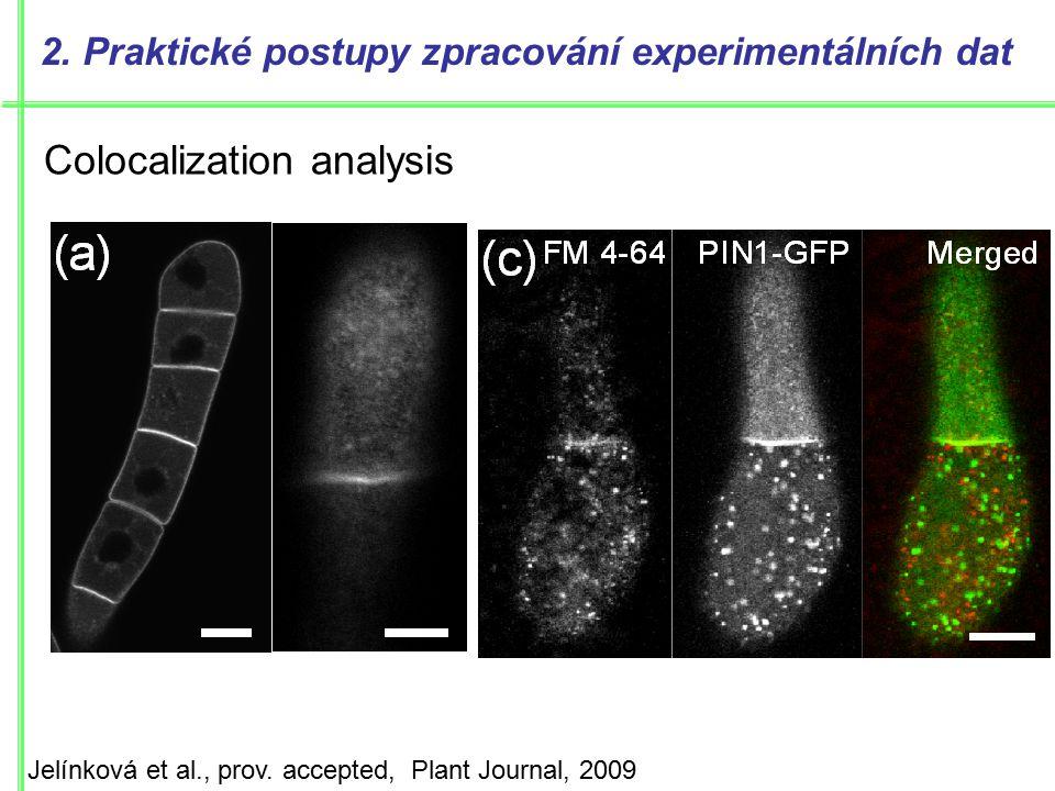 Jelínková et al., prov. accepted, Plant Journal, 2009 Colocalization analysis 2. Praktické postupy zpracování experimentálních dat