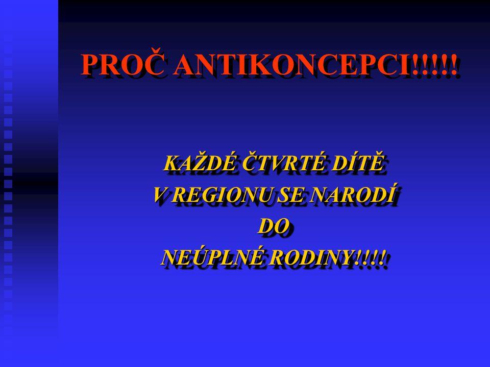 PROČ ANTIKONCEPCI!!!!.KAŽDÉ ČTVRTÉ DÍTĚ V REGIONU SE NARODÍ DO NEÚPLNÉ RODINY!!!.