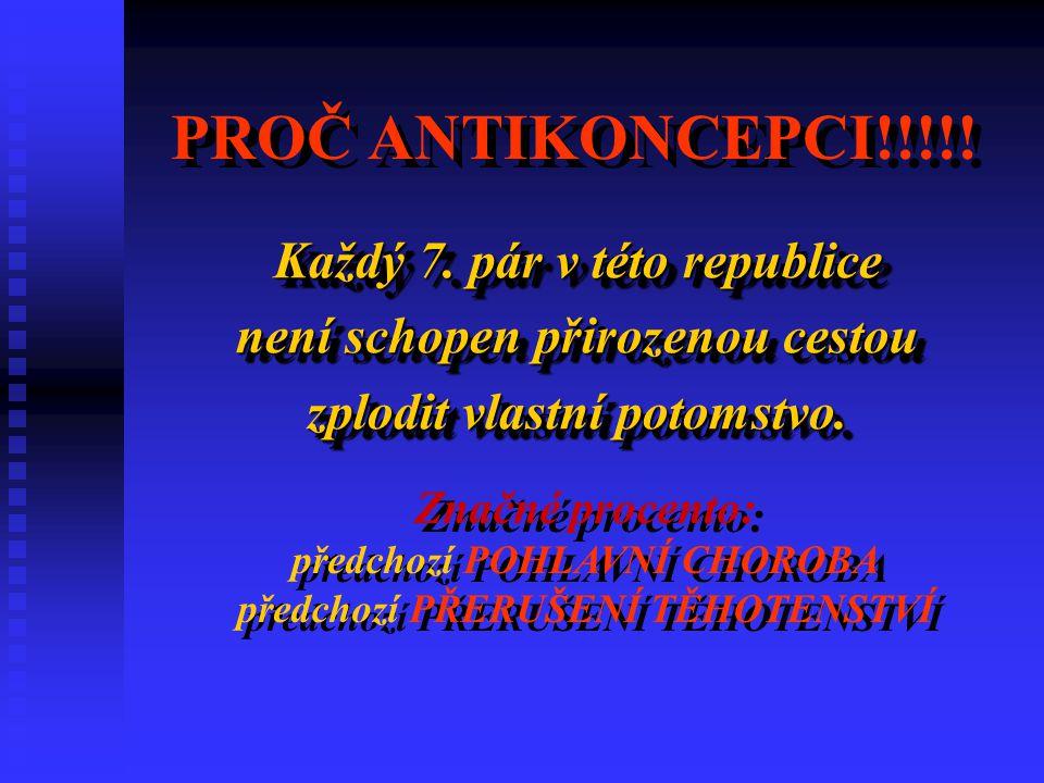 PROČ ANTIKONCEPCI!!!!.Každý 7.