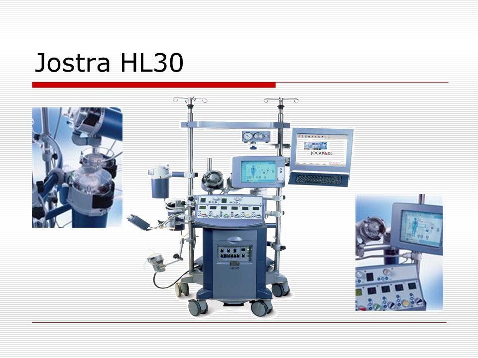 Jostra HL30