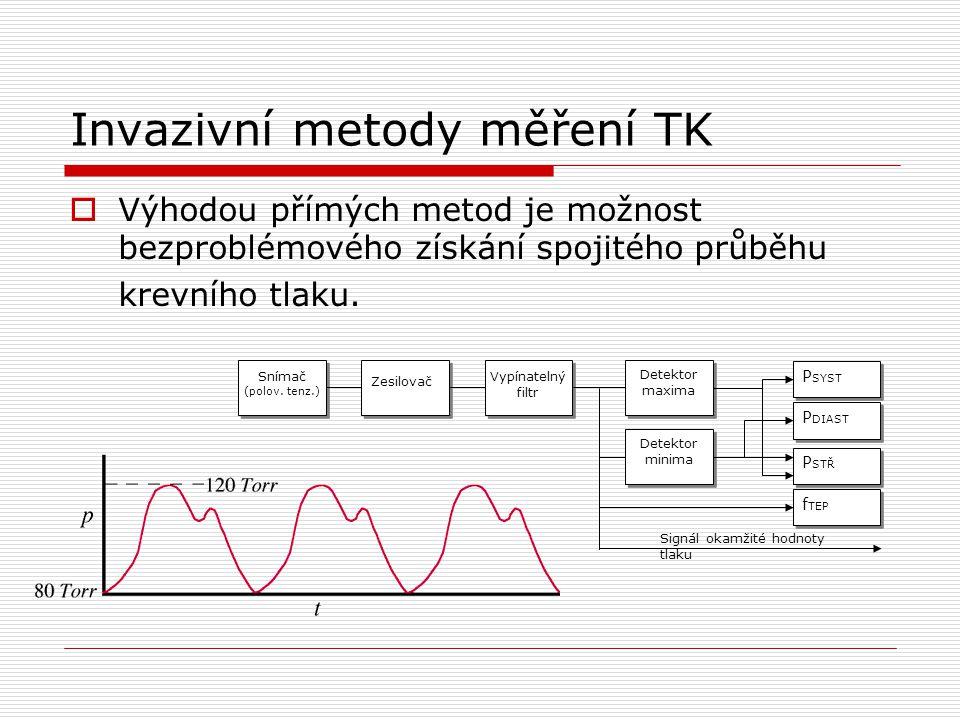 Invazivní metody měření TK  Výhodou přímých metod je možnost bezproblémového získání spojitého průběhu krevního tlaku.