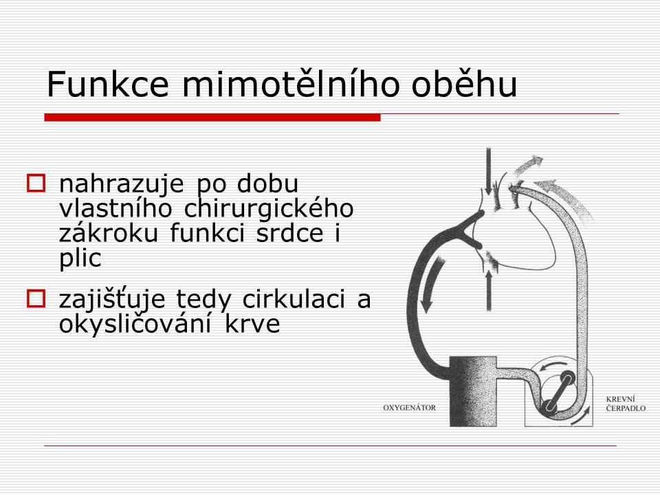 Invazivní metody měření TK  katetr (teflon) vyplněný kapalinou – přenos tlaku hydrodynamickým vedením (fyziologický roztok)  katetr se snímačem přímo na hrotu – nejpřesnější měření – tenzometrický senzor TIP s různými snímači (piezoelektrický, kapacitní, optický)