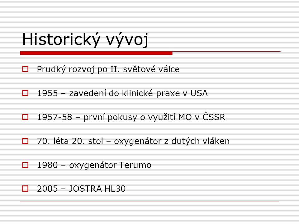 Historický vývoj  Prudký rozvoj po II.