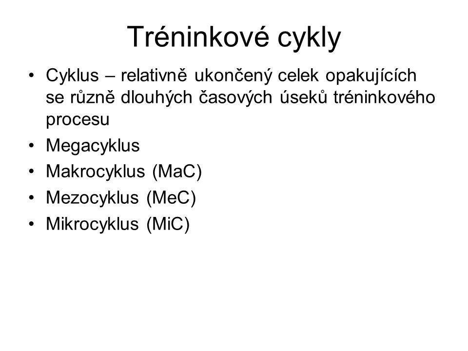 Tréninkové cykly Cyklus – relativně ukončený celek opakujících se různě dlouhých časových úseků tréninkového procesu Megacyklus Makrocyklus (MaC) Mezo