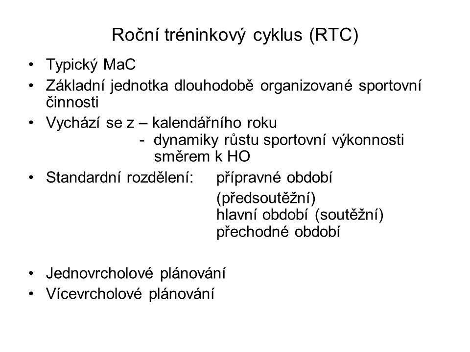 Roční tréninkový cyklus (RTC) Typický MaC Základní jednotka dlouhodobě organizované sportovní činnosti Vychází se z – kalendářního roku - dynamiky růs
