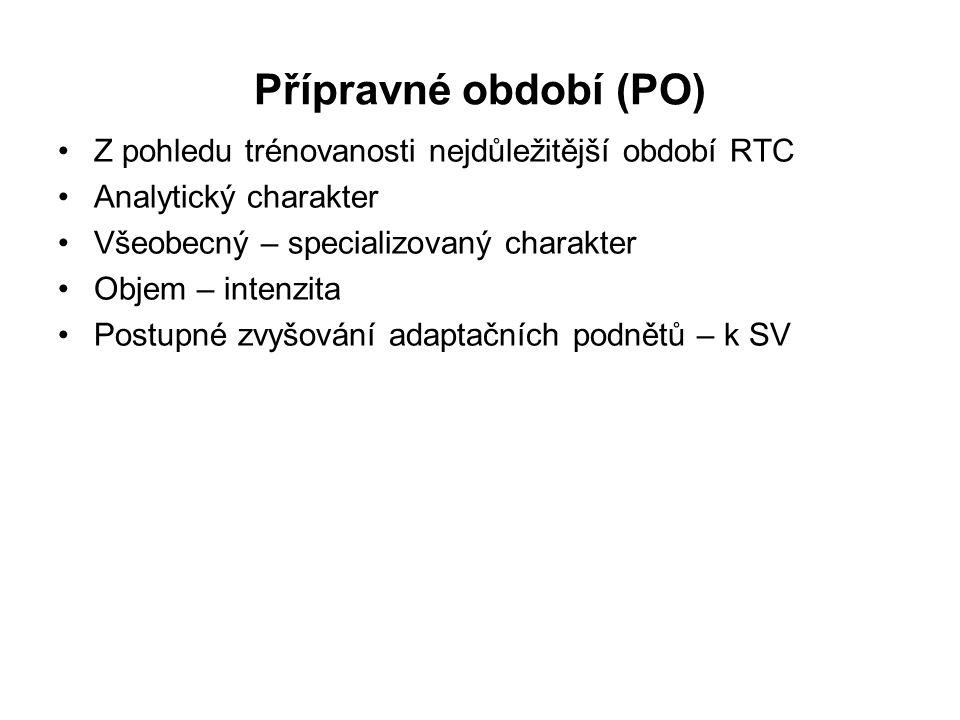 Přípravné období (PO) Z pohledu trénovanosti nejdůležitější období RTC Analytický charakter Všeobecný – specializovaný charakter Objem – intenzita Pos