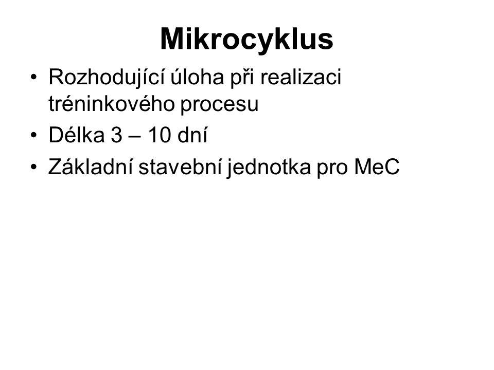 Mikrocyklus Rozhodující úloha při realizaci tréninkového procesu Délka 3 – 10 dní Základní stavební jednotka pro MeC