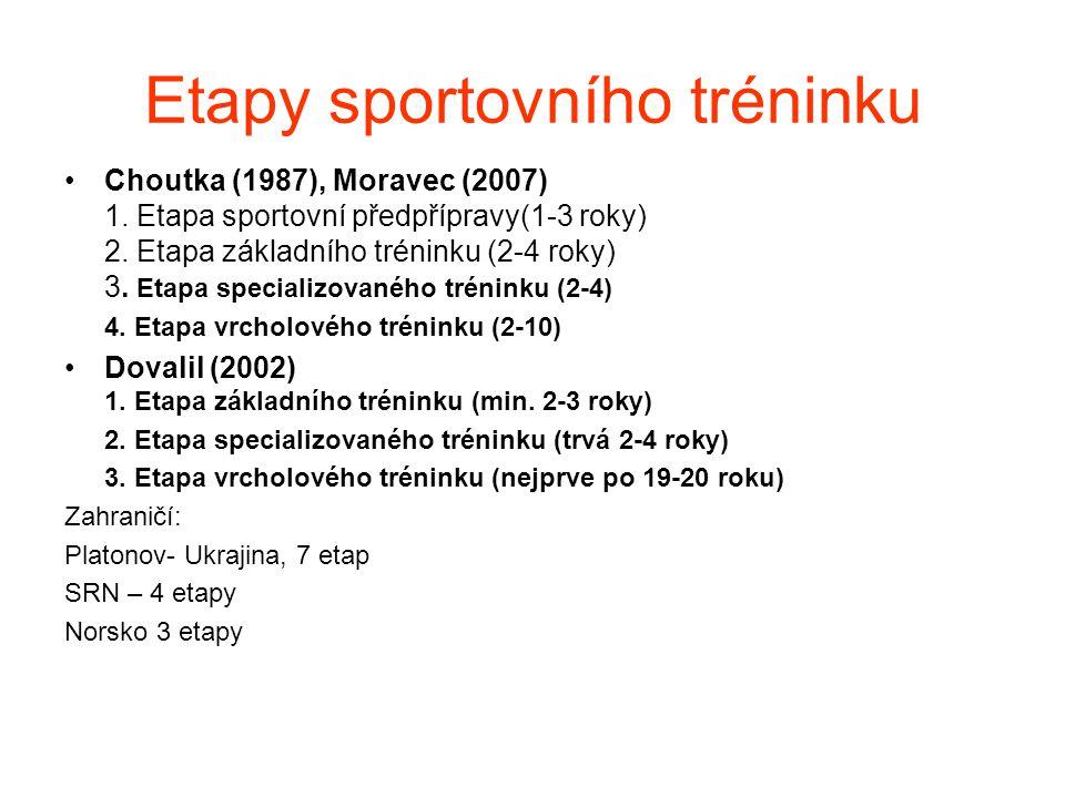 Etapy sportovního tréninku Choutka (1987), Moravec (2007) 1. Etapa sportovní předpřípravy(1-3 roky) 2. Etapa základního tréninku (2-4 roky) 3. Etapa s