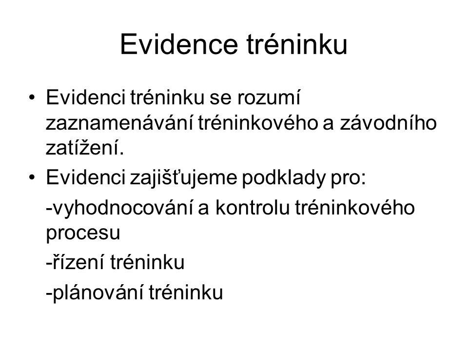 Evidence tréninku Evidenci tréninku se rozumí zaznamenávání tréninkového a závodního zatížení. Evidenci zajišťujeme podklady pro: -vyhodnocování a kon