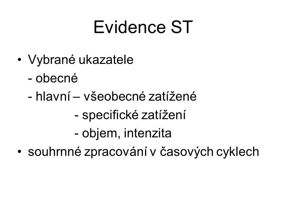 Evidence ST Vybrané ukazatele - obecné - hlavní – všeobecné zatížené - specifické zatížení - objem, intenzita souhrnné zpracování v časových cyklech
