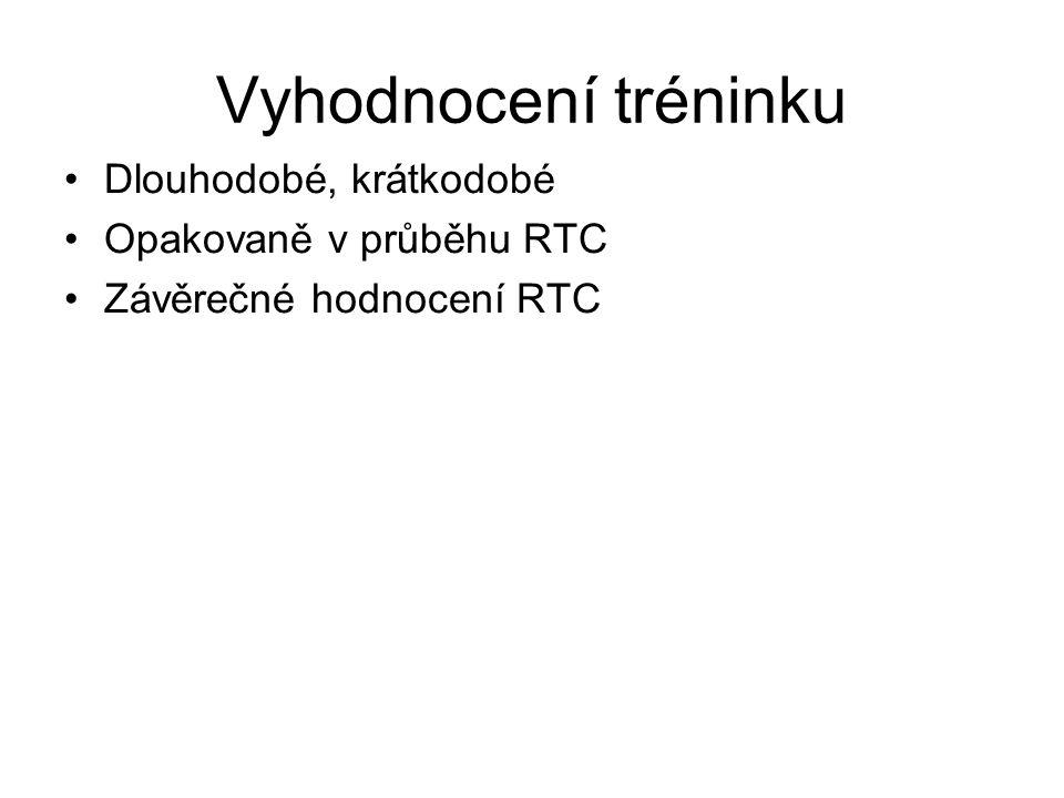 Vyhodnocení tréninku Dlouhodobé, krátkodobé Opakovaně v průběhu RTC Závěrečné hodnocení RTC