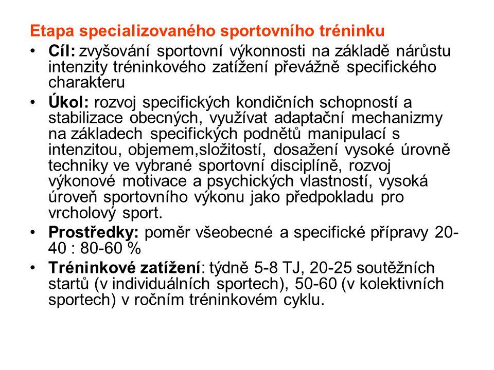 Etapa specializovaného sportovního tréninku Cíl: zvyšování sportovní výkonnosti na základě nárůstu intenzity tréninkového zatížení převážně specifické