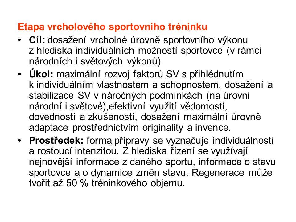 Etapa vrcholového sportovního tréninku Cíl: dosažení vrcholné úrovně sportovního výkonu z hlediska individuálních možností sportovce (v rámci národníc
