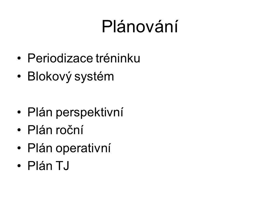 Plánování Periodizace tréninku Blokový systém Plán perspektivní Plán roční Plán operativní Plán TJ