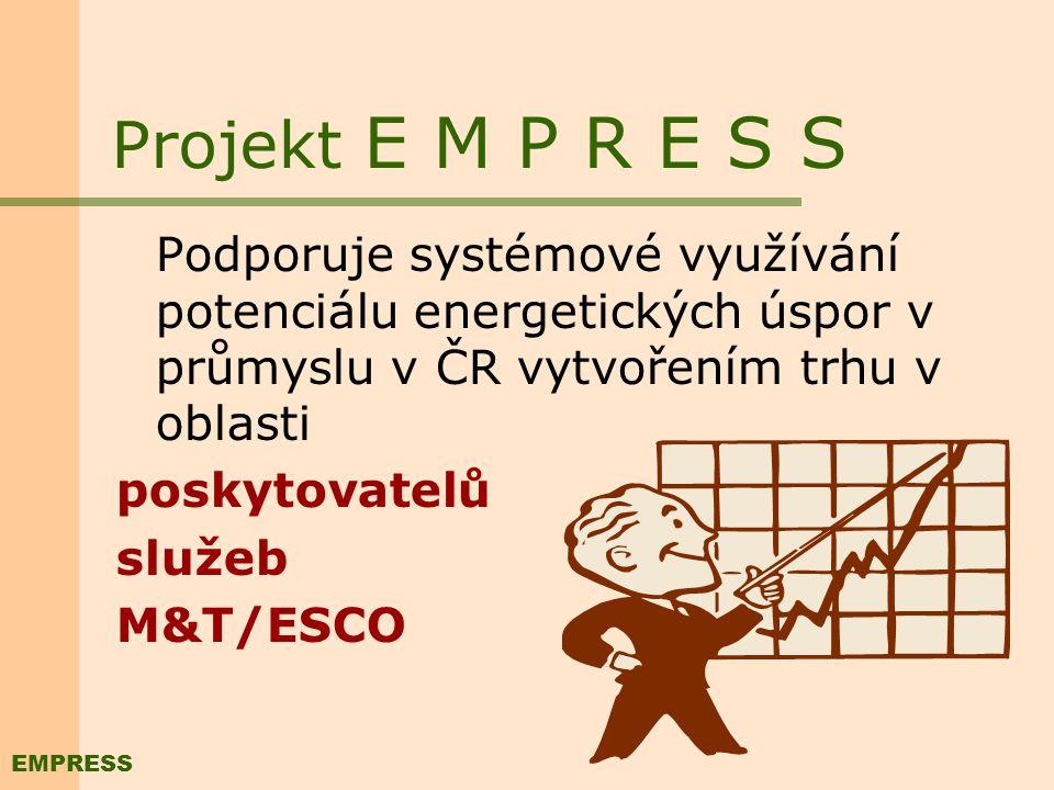 IV. Podpora energetického řízení v ČR Informace o EMPRESS: Energy Management Performance Related Energy Savings Scheme (Schéma dosahování energetickýc