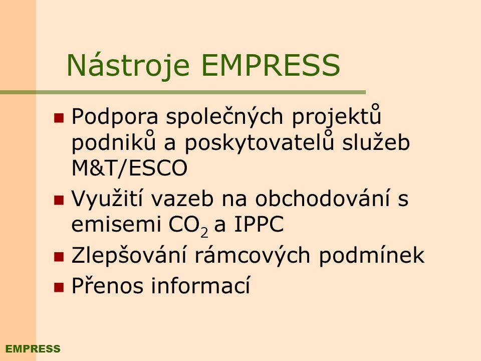 Projekt E M P R E S S Podporuje systémové využívání potenciálu energetických úspor v průmyslu v ČR vytvořením trhu v oblasti poskytovatelů služeb M&T/