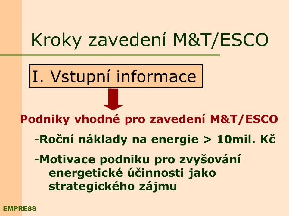 Schéma M&T/ESCO - KROKY I. Vstupní informace II. Vstupní zhodnocení III. Zavedení systému M&T IV. Investice EMPRESS