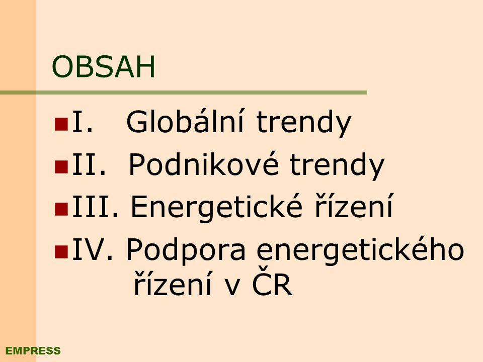 OBSAH I.Globální trendy II. Podnikové trendy III.