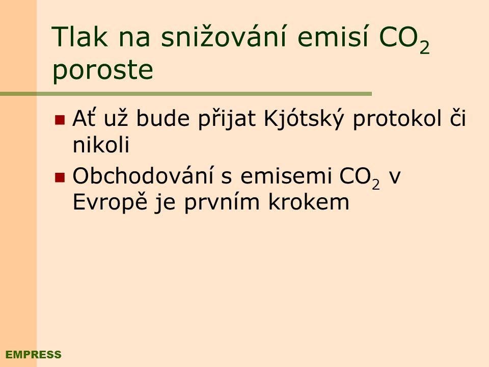 Tlak na snižování emisí CO 2 poroste Ať už bude přijat Kjótský protokol či nikoli Obchodování s emisemi CO 2 v Evropě je prvním krokem EMPRESS