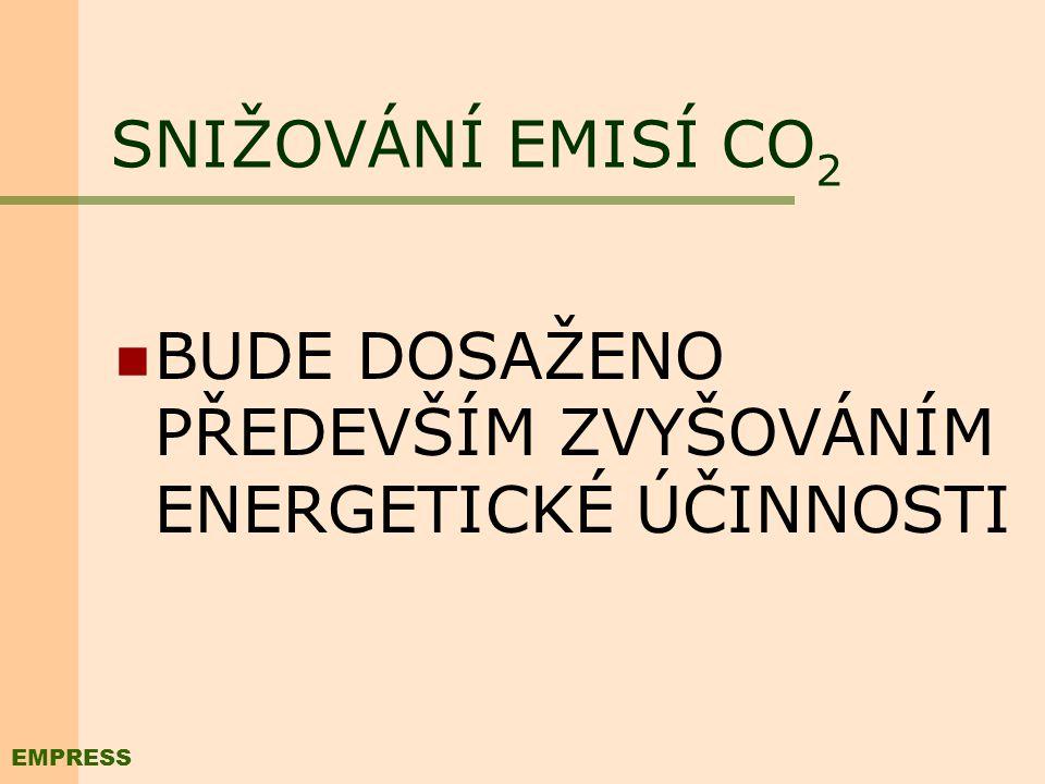 SNIŽOVÁNÍ EMISÍ CO 2 BUDE DOSAŽENO PŘEDEVŠÍM ZVYŠOVÁNÍM ENERGETICKÉ ÚČINNOSTI EMPRESS