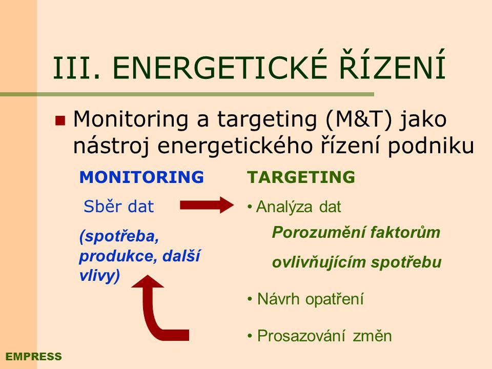 Kroky zavedení M&T/ESCO I.
